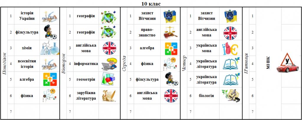 10 клас 1024x408 Розклад уроків