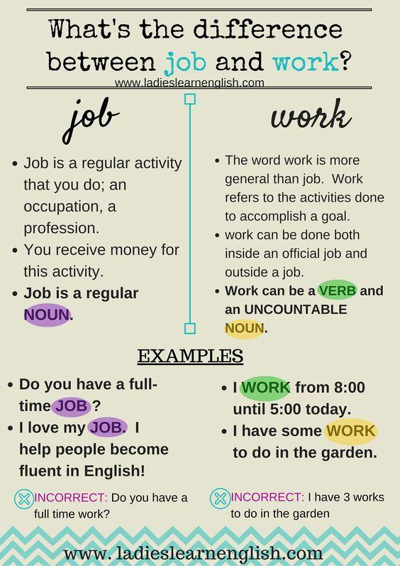 Job vs Work Розрізняймо!