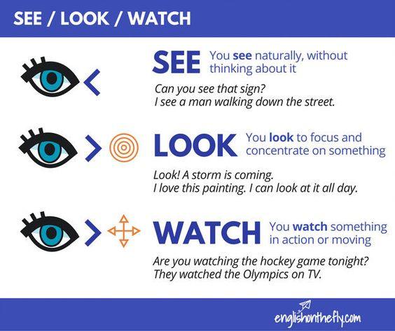 See vs Look vs Watch Розрізняймо!