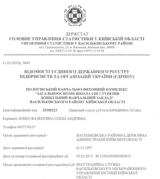 ЄДРПОУ Документи НВК