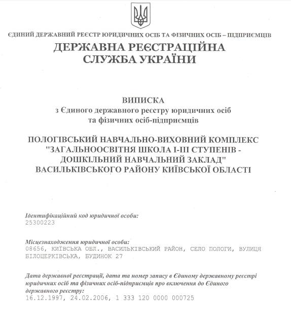 ДРСУ Документи НВК