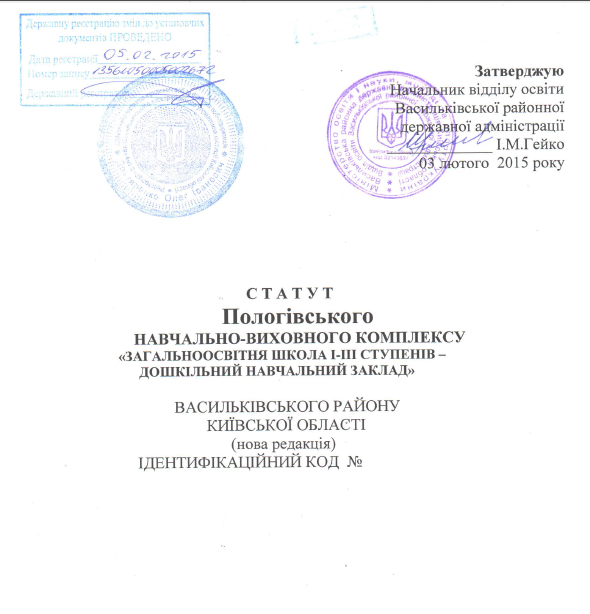 Статут Пологівського НВК Документи НВК