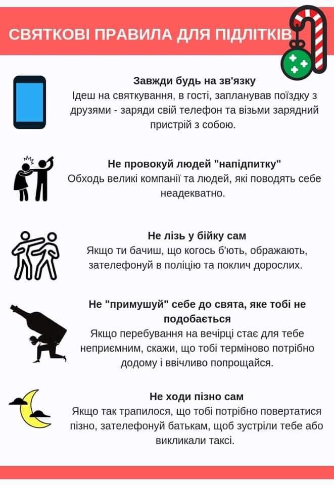 Святкові правила для підлітків